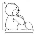 วิธีการวัดความยาวตุ๊กตาหมี